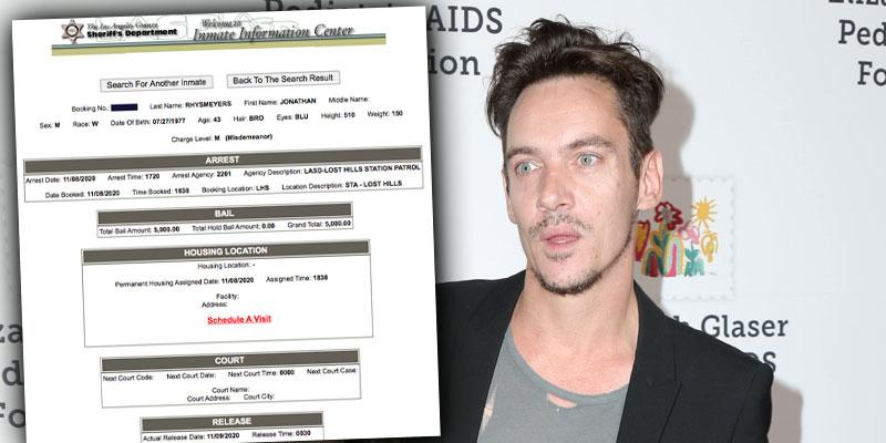 Inset Of Booking and Bail for DUI Jonathan Rhys Meyers, photo of Jonathan Rhys Meyers